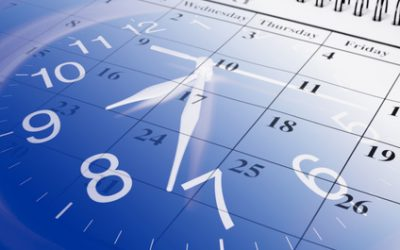 What is the Best Time to Mediate?